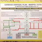 Garbage Disposal Plan Poster